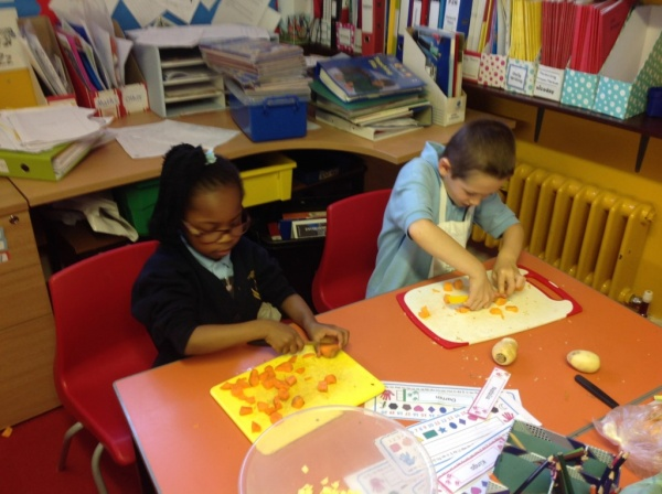 P2R Topic: The Right to Food